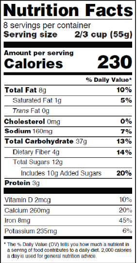 news news article fda updates nutrition facts panel free